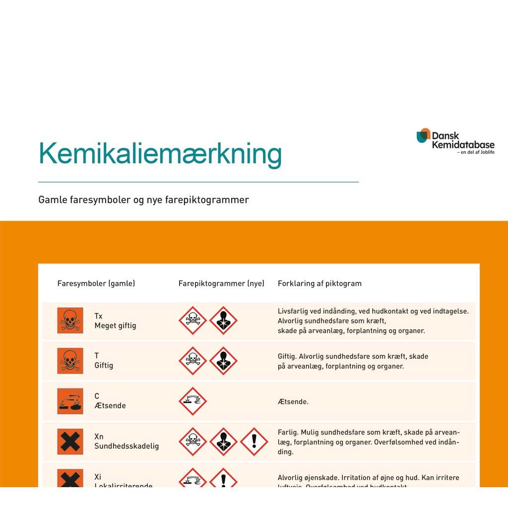 Kemikaliemærkning - plakat